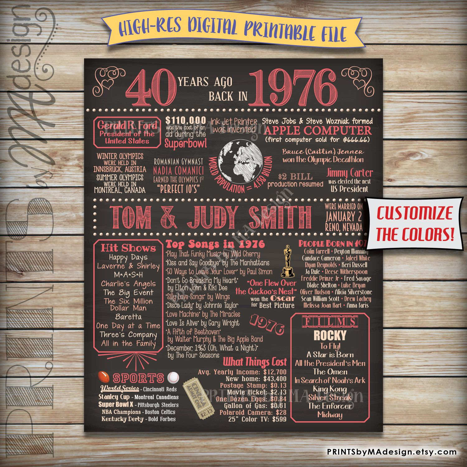 40th Anniversary 1976 Chalkboard Poster Sign By