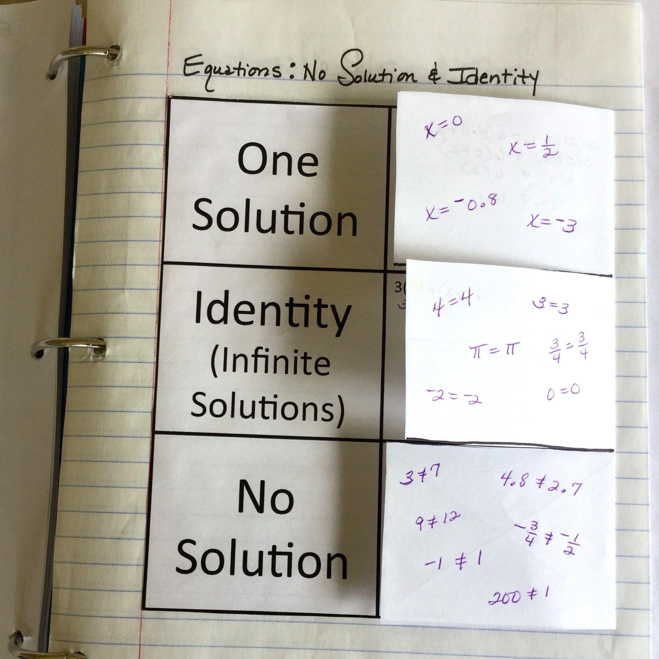 Infinite Algebra 1 One Step Equations With Work