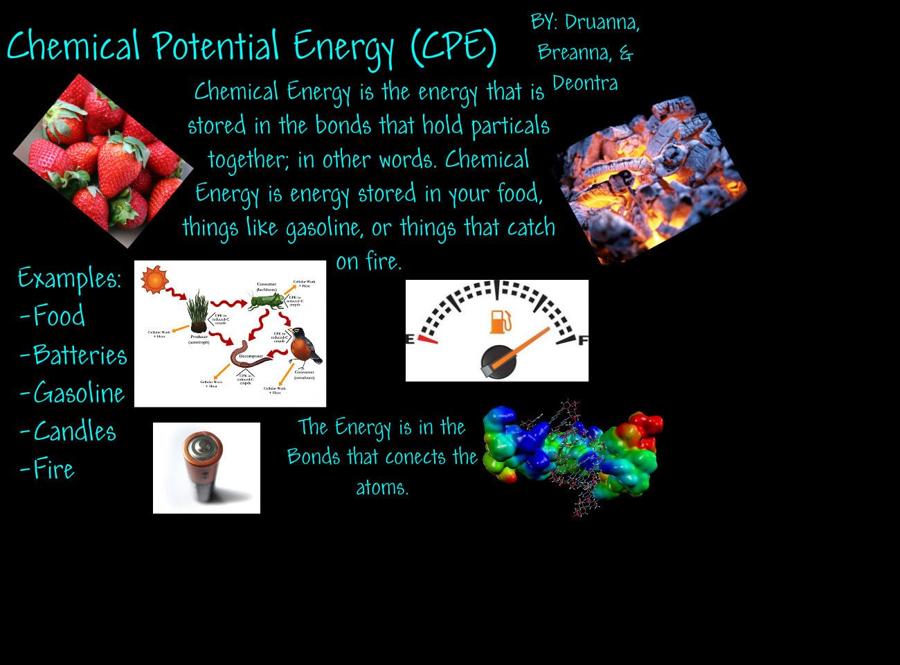 chemical potential energy | Modern Physics | Pinterest