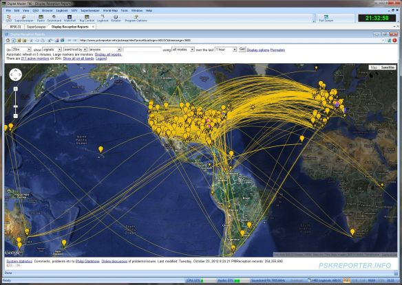 Reverse Beacon Networks – PSK Reporter And WSPR | Ham radio