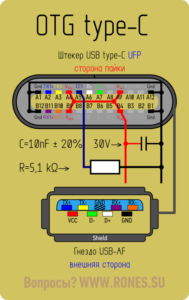 Pin By Michelle Wardlaw On Electronics In 2020 Electronic Circuit Projects Electronic Schematics Otg