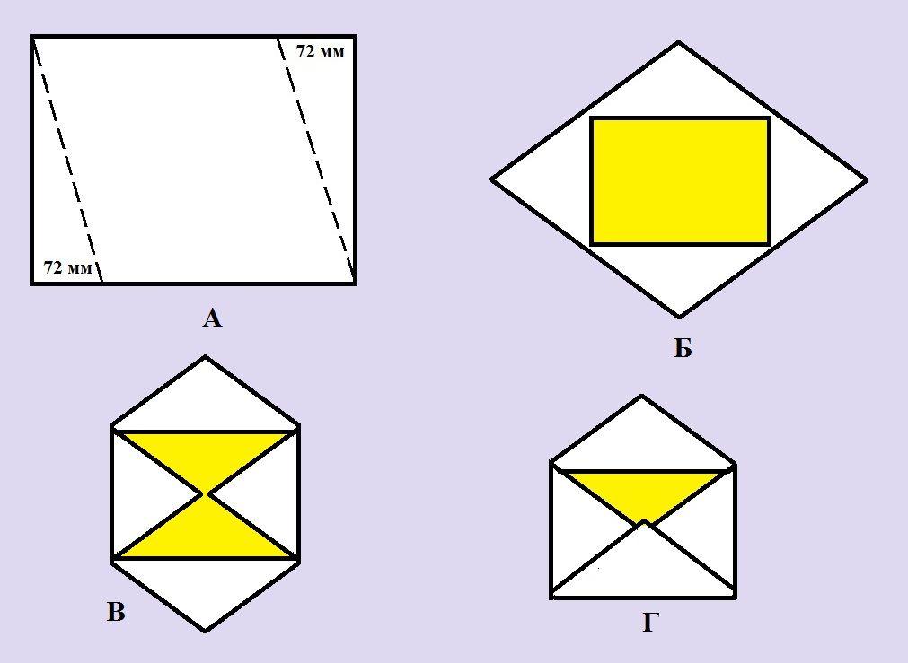 Как заполнить конверт? Правила заполнения конвертов 98