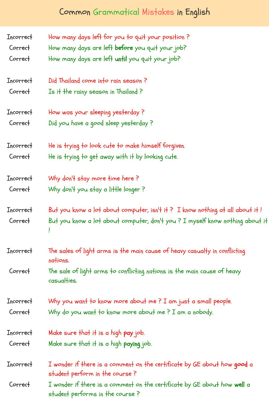 Grammatical Errors 150 Common Grammatical Errors In English Eslbuzz Learning English Learn English English Vocabulary Words Learn English Words [ 2372 x 1600 Pixel ]