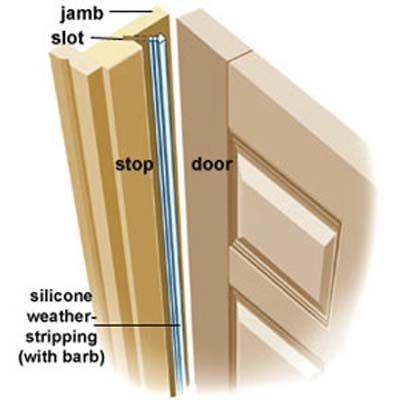 How To Make Your Doors Draft Free With Weatherstripping Weatherstripping Door Weather Stripping Home Repairs