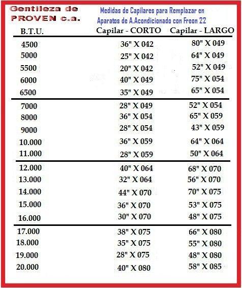 Tabla Para Calcular Capilares De Refrigeracion Proven Compresores Copeland Carrier Bristol Acondicionado Aire Acondicionado Tabla De Calculo