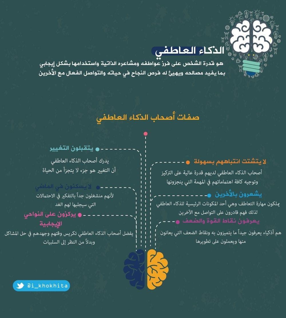 Pin By ๓เ๓ค On ت ن ـم ـي ة ب ـش ر ي ـة Infographic Weather Screenshot 10 Things