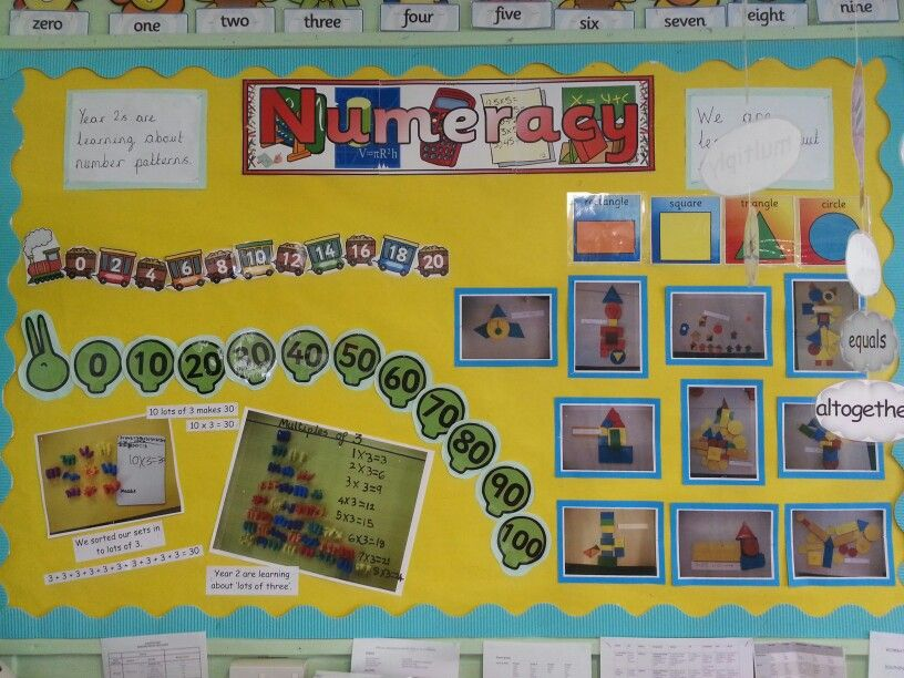 Numeracy working wall