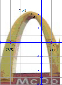 the McDonald sign is a parabola because of the arch ...