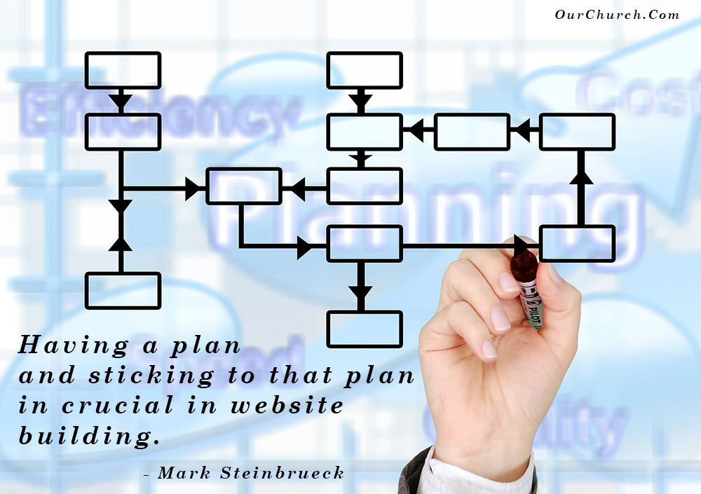 Having a plan and sticking to that plan in crucial in website building.  – Mark Steinbrueck