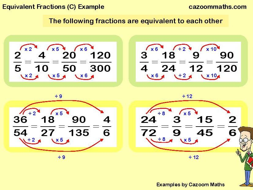 Equivalent Fractions Examples Math Pinterest Equivalent