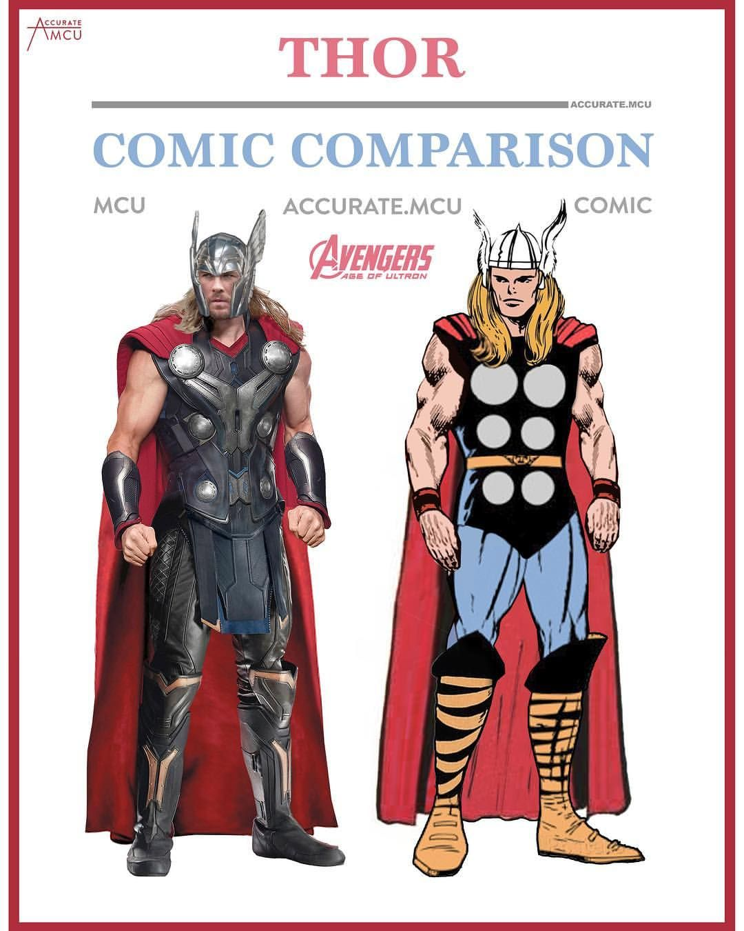 Mcu Libros Pin De Wat Anass En Marvel Movie Comic Counterparts