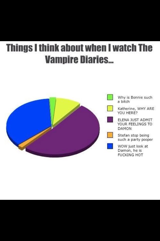 Vampire diaries #damon #stefan #elena I dont understand how such a truthful picture exists. its spot on!
