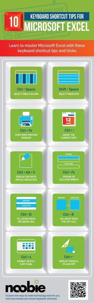 Top 10 Excel Keyboard Shortcuts You Must Know Working on a
