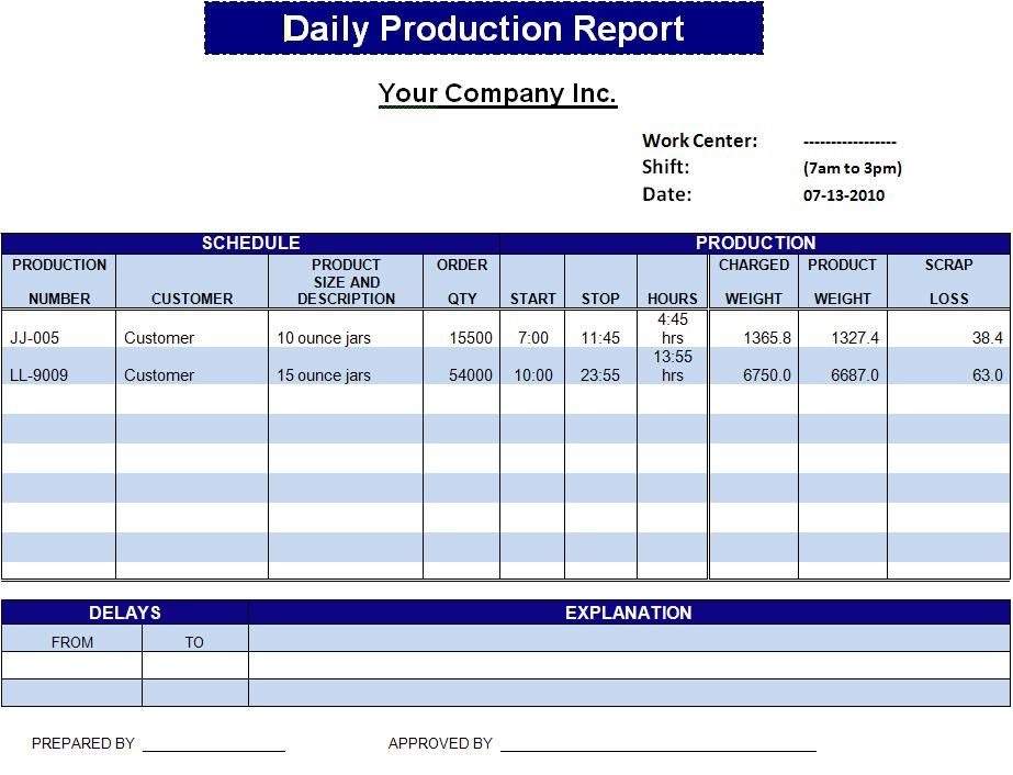 Daily Production Report Template Report Template Project Status