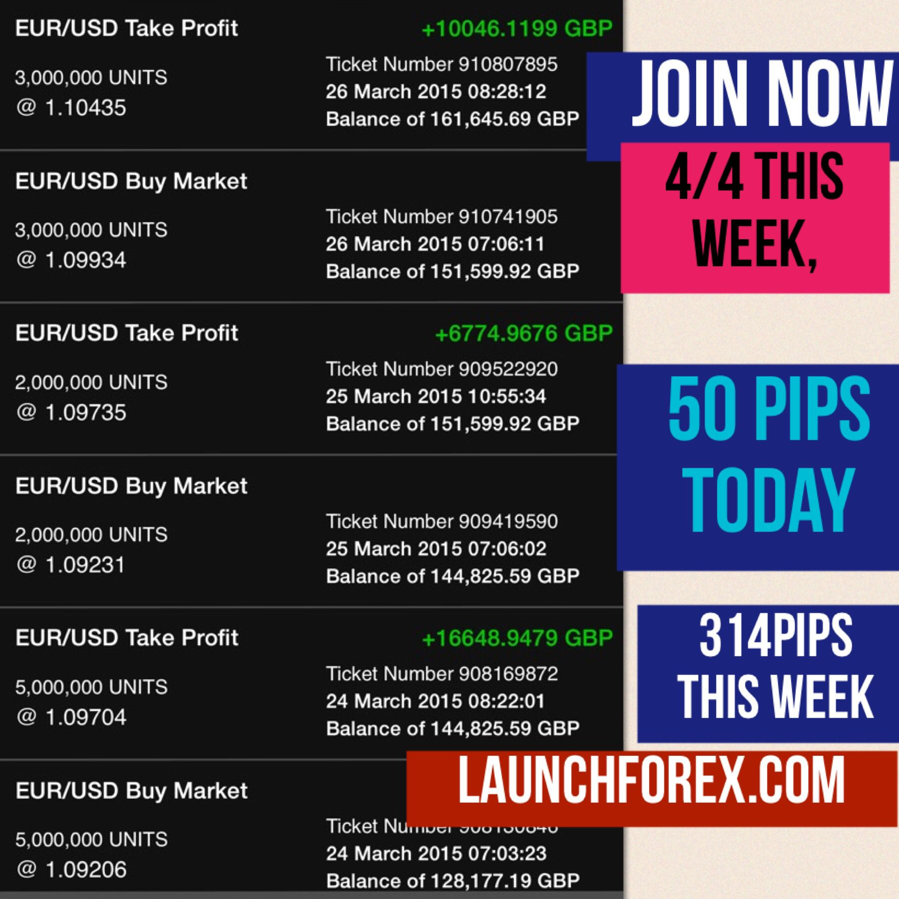 Www Launchforex Com Taken 50 Pips With Today S Signal Join Now