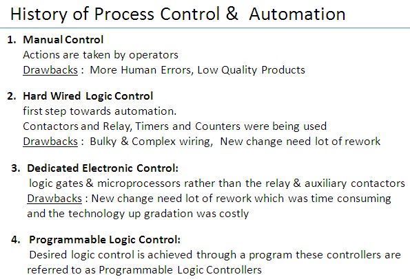 History Of Process Control Automation Process Control Programmable Logic Controllers Electronic Engineering