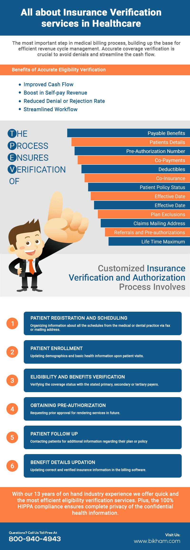 Medical Billing For Small Practices Health Care Medical Billing