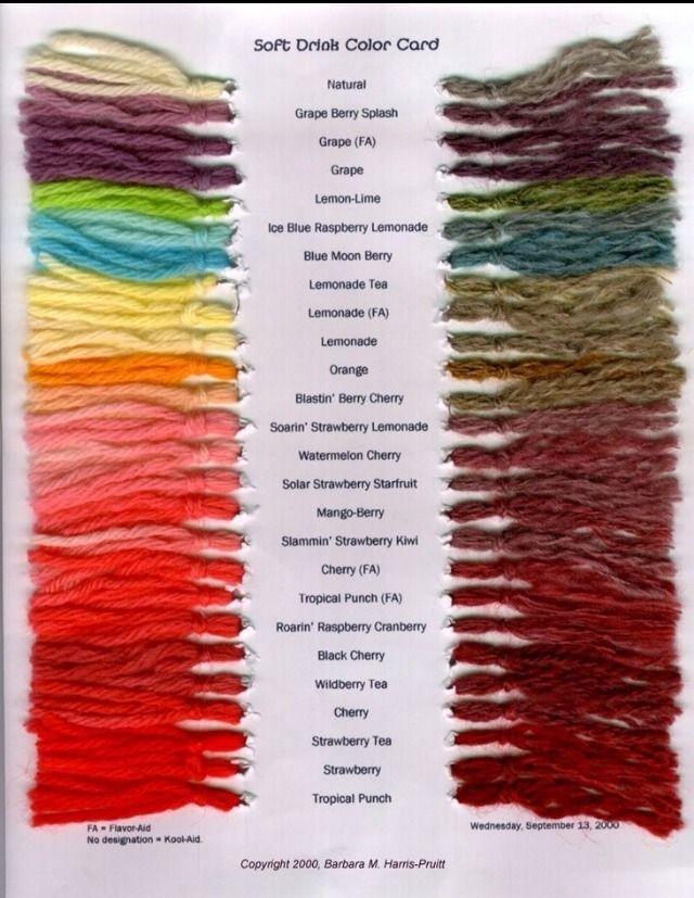 How To Dye Hair With Koolaid Kool Aid Hair Dye Kool Aid Dye