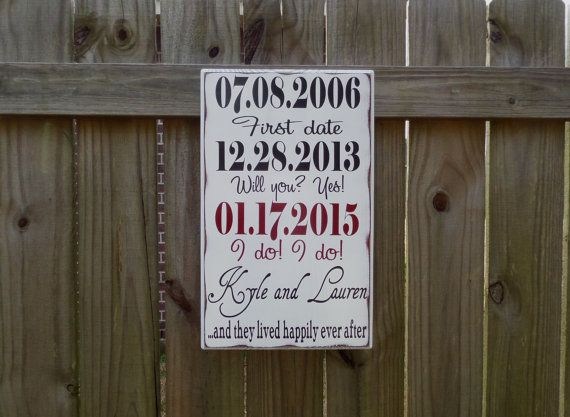 Personalized wedding gift engagement gift anniversary gift