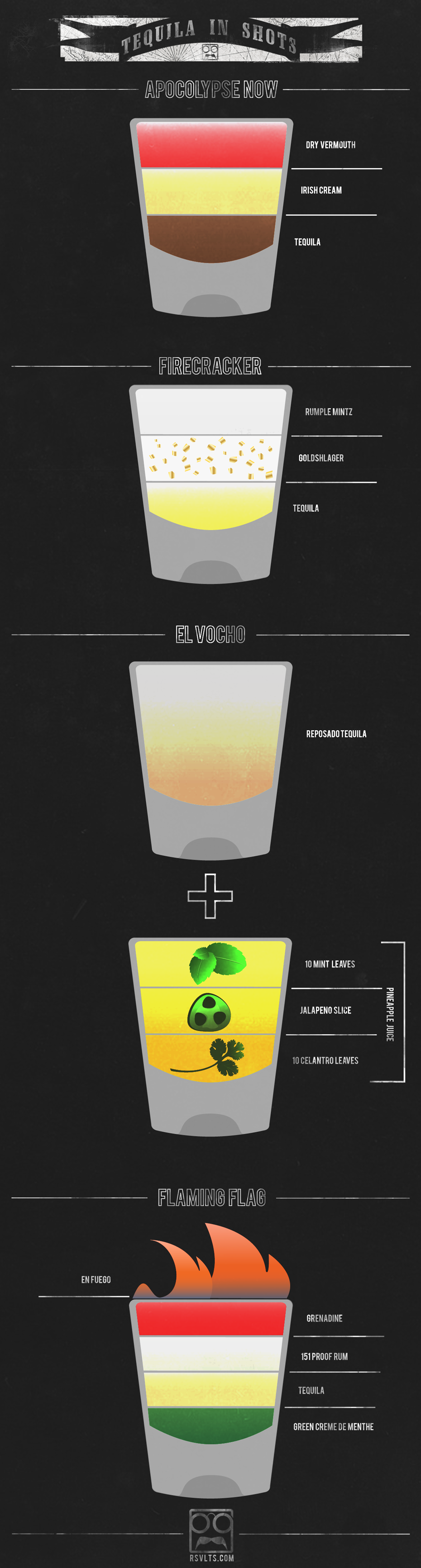 Here's a nifty #infographic of popular #tequila shots for #CincoDeMayo - http://finedininglovers.com/blog/food-drinks/cinco-de-mayo-tequila-shots-infographic/