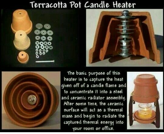 These Awesome Candle Heaters Are Easy To Make And Can Heat A Small Medium Room For Hours At Only Pennies A Day Using T Candle Heater Diy Heater Terracotta Pots