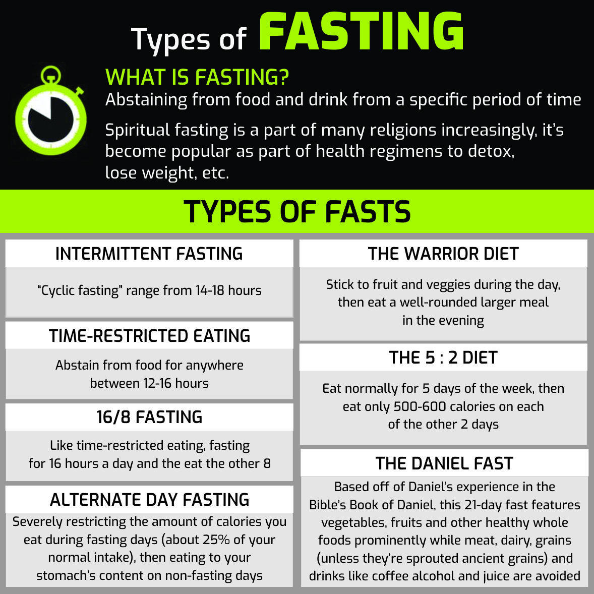 different kinds of fasting diets