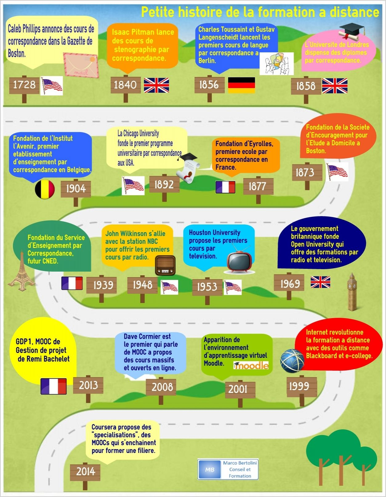 infographiste a distance