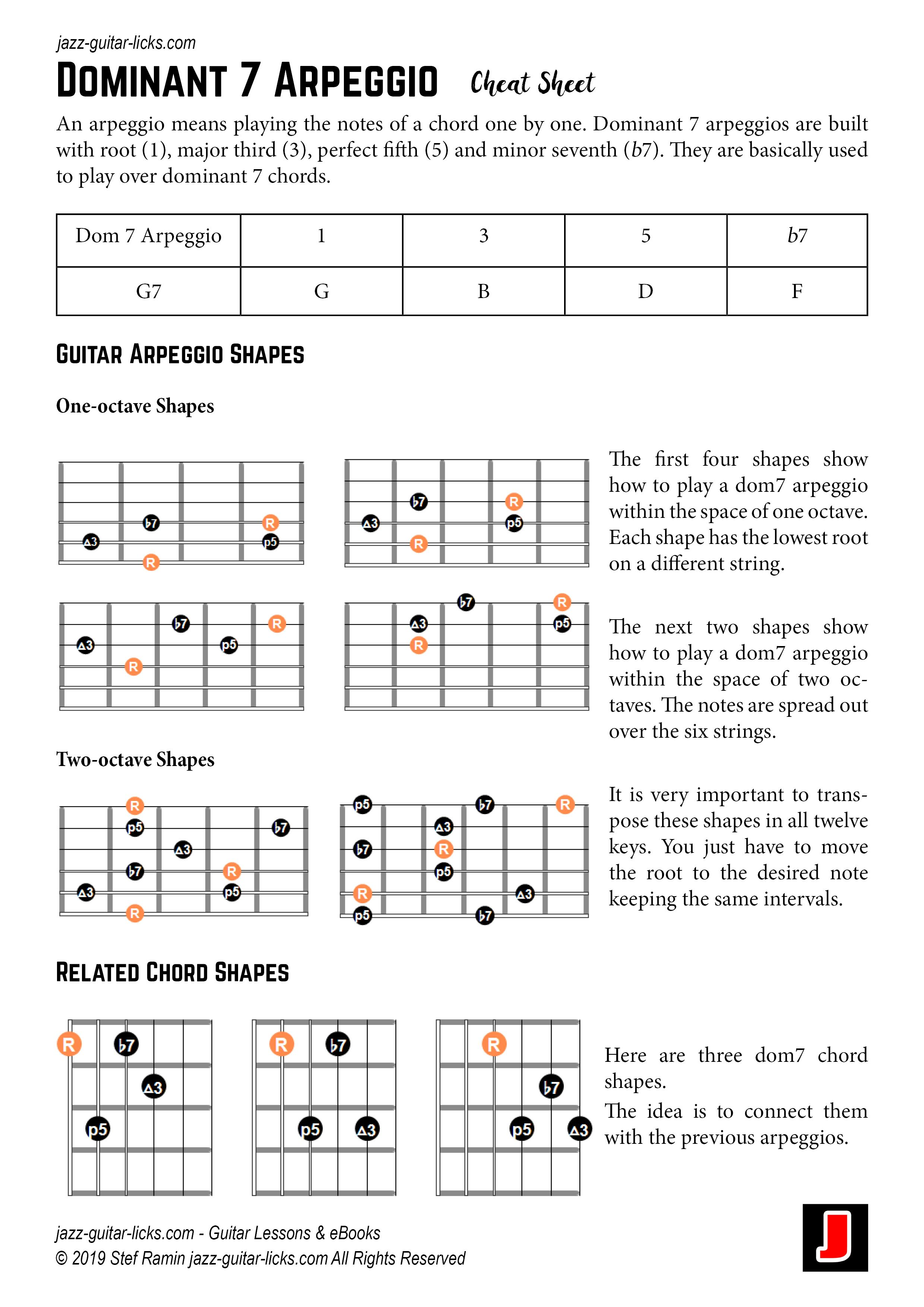 Guitar Chords Book For Beginners With Open Chords And More Lesson Easy Method