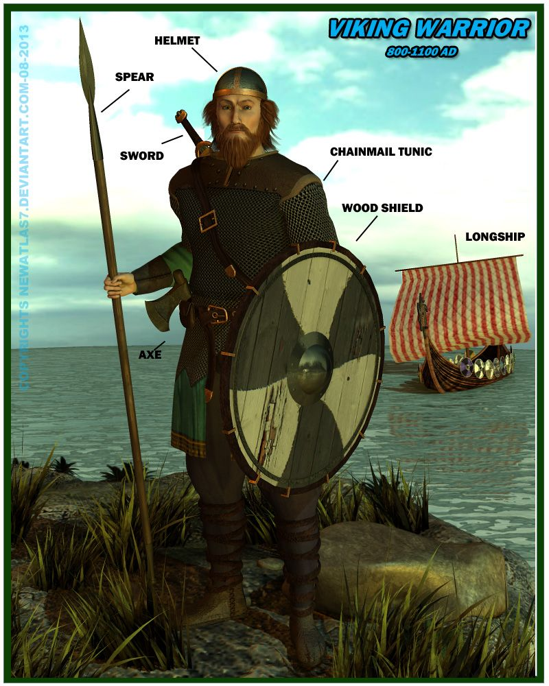 Viking Age 800 1100 Ad Viking Age Vikings Norse Vikings