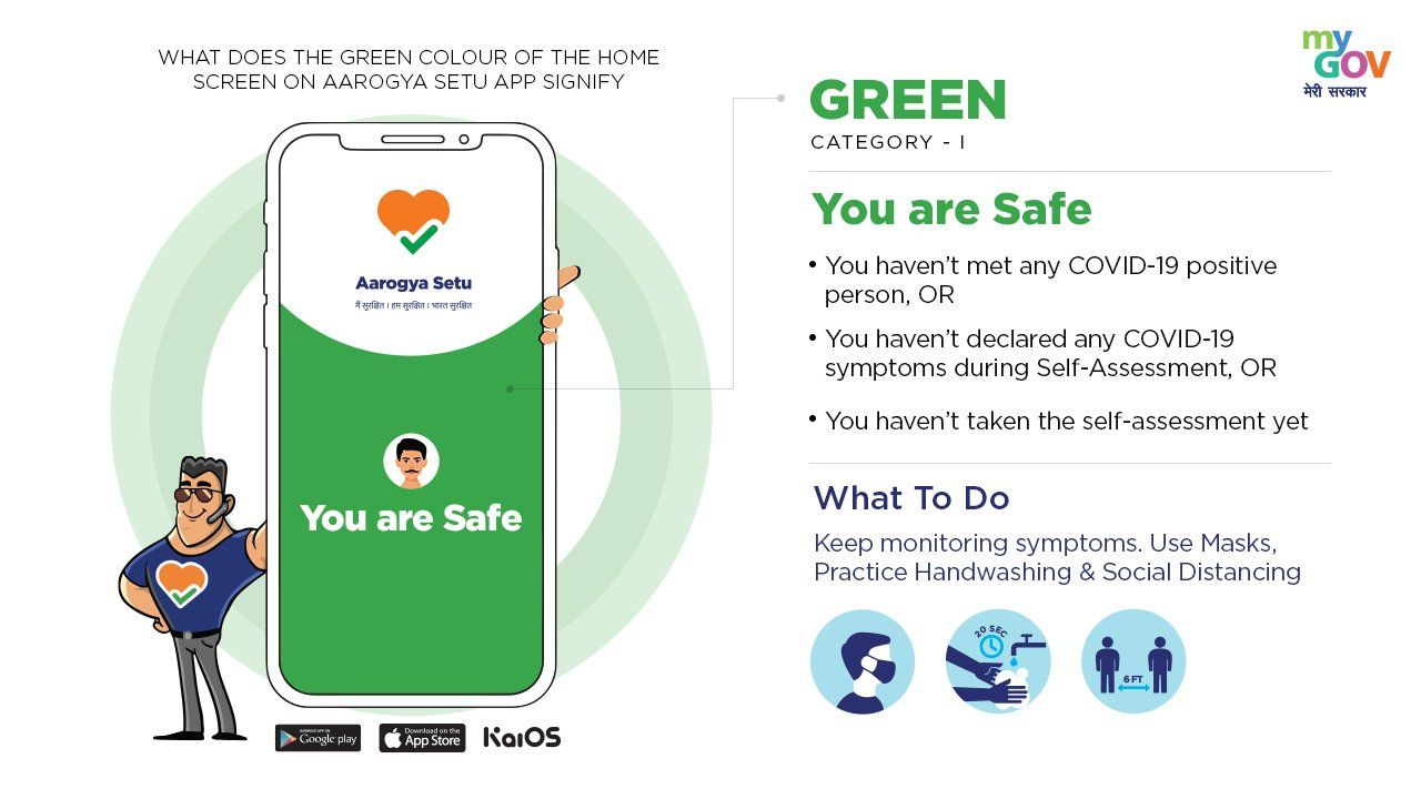 Pin On Aarogya Setu App