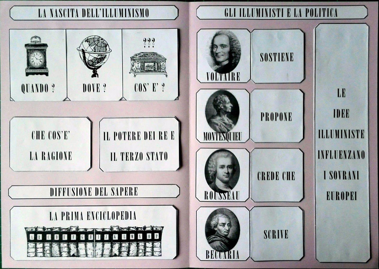 Lapbook di storia- Illuminismo   School - Lapbooks, mini books ...