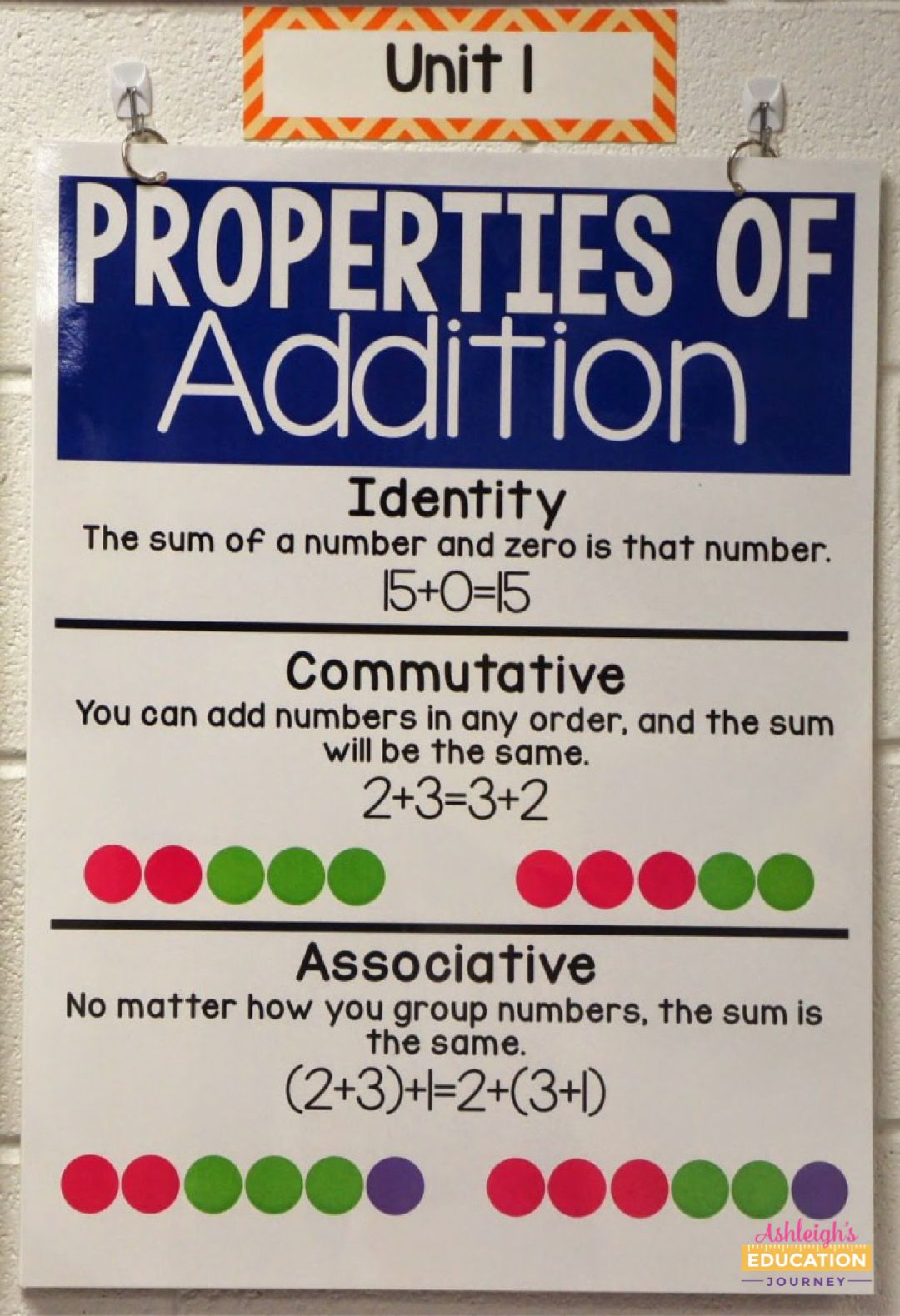 Anchor Charts Ashleigh S Education Journey Anchor Charts Math Properties Math Charts [ 1580 x 1080 Pixel ]
