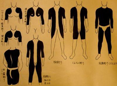 TATTOOS IN JAPAN.........SOURCE SENGOKUDAIMYO.TUMBLR.COM.................