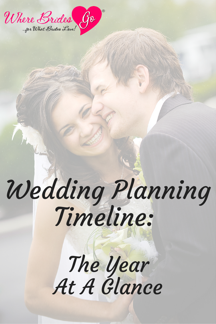 Keep your wedding planning on track and organized with this helpful timeline from WhereBridesGo! blog.wherebridesgo.com