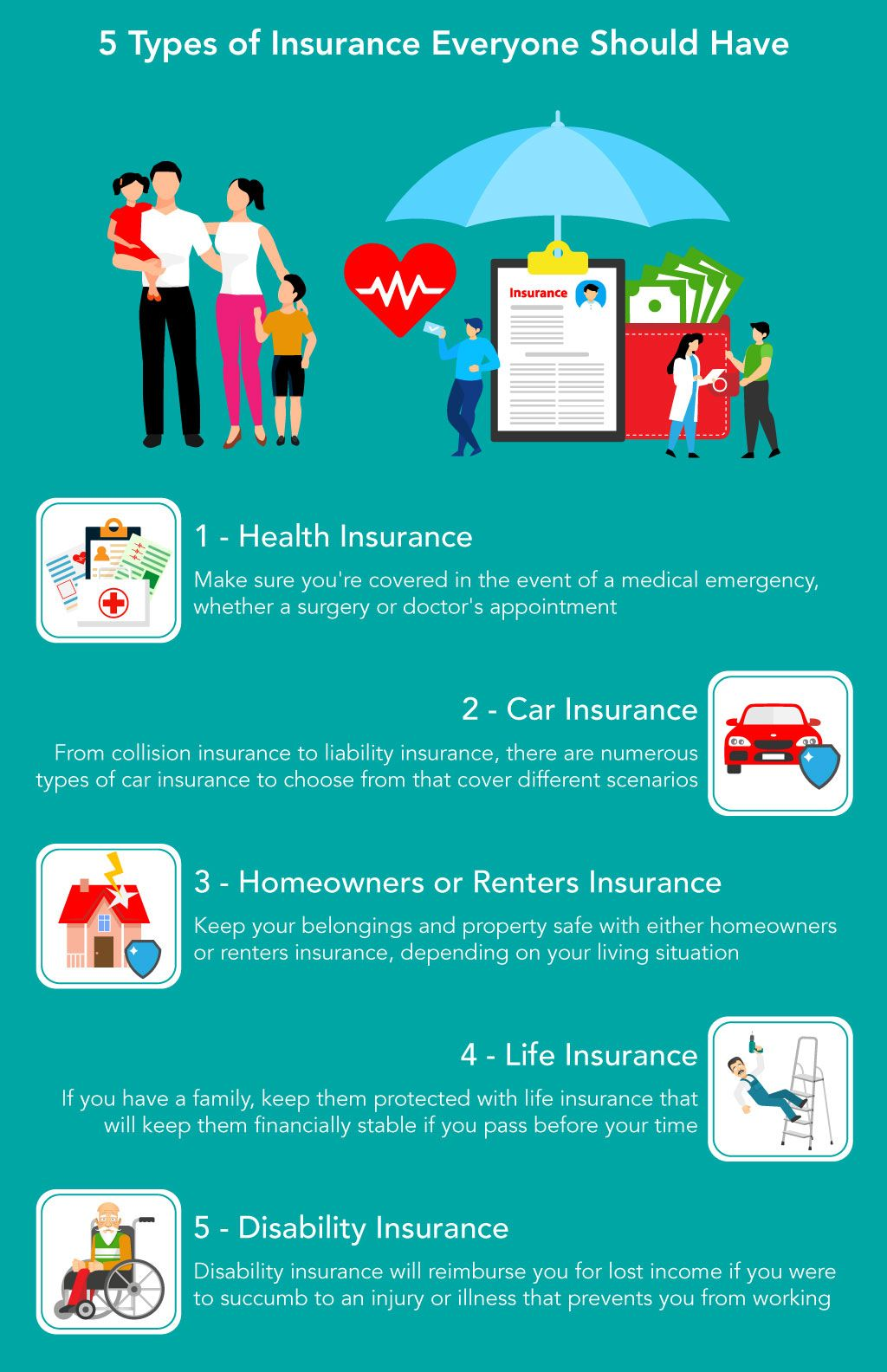 152 reference of Auto Insurance Benefits Definition in 2020