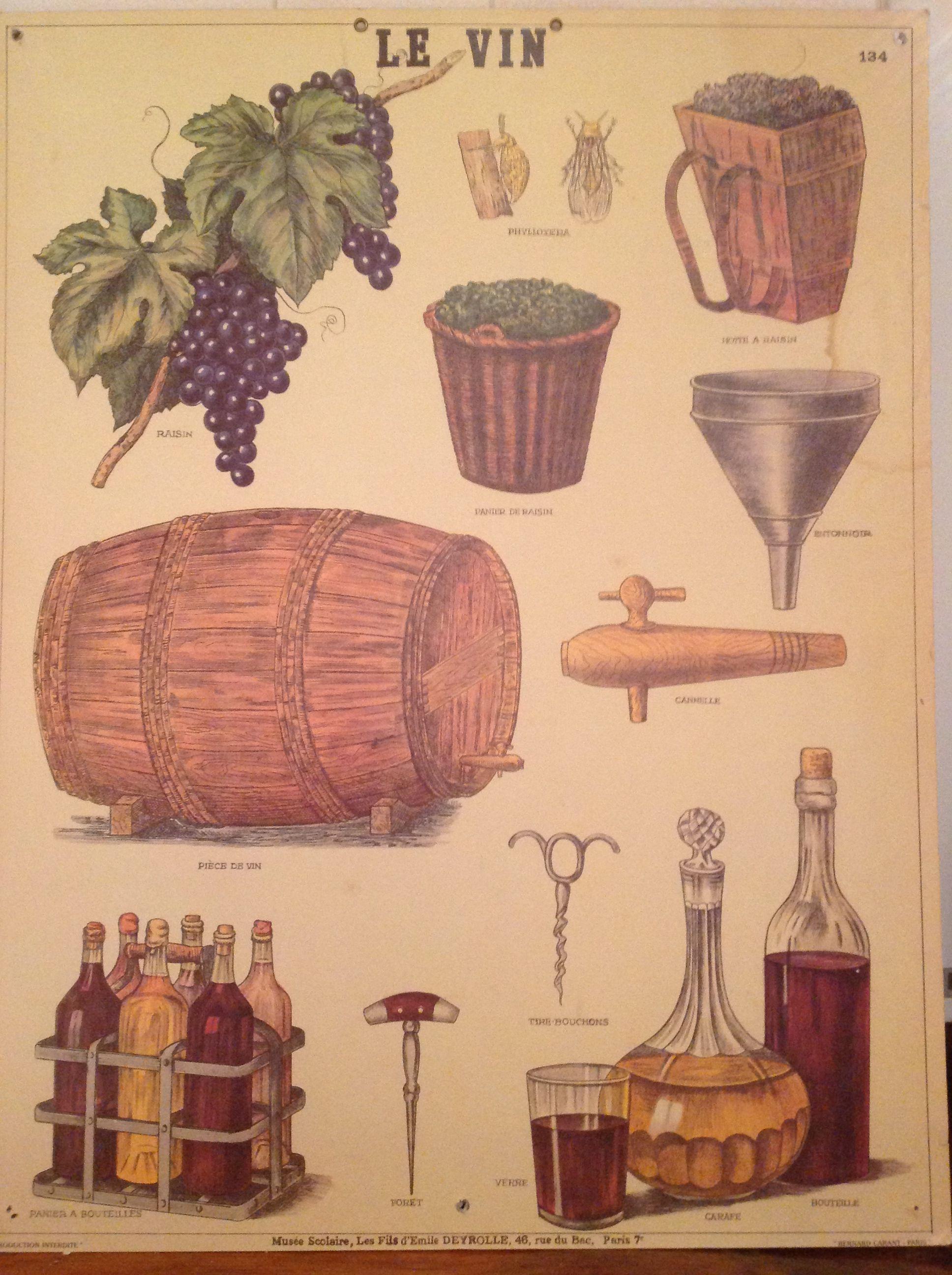 #wine #vintage #poster