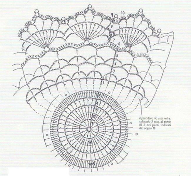 Corbeilles et leurs grilles gratuites ! | crochet | Pinterest ...