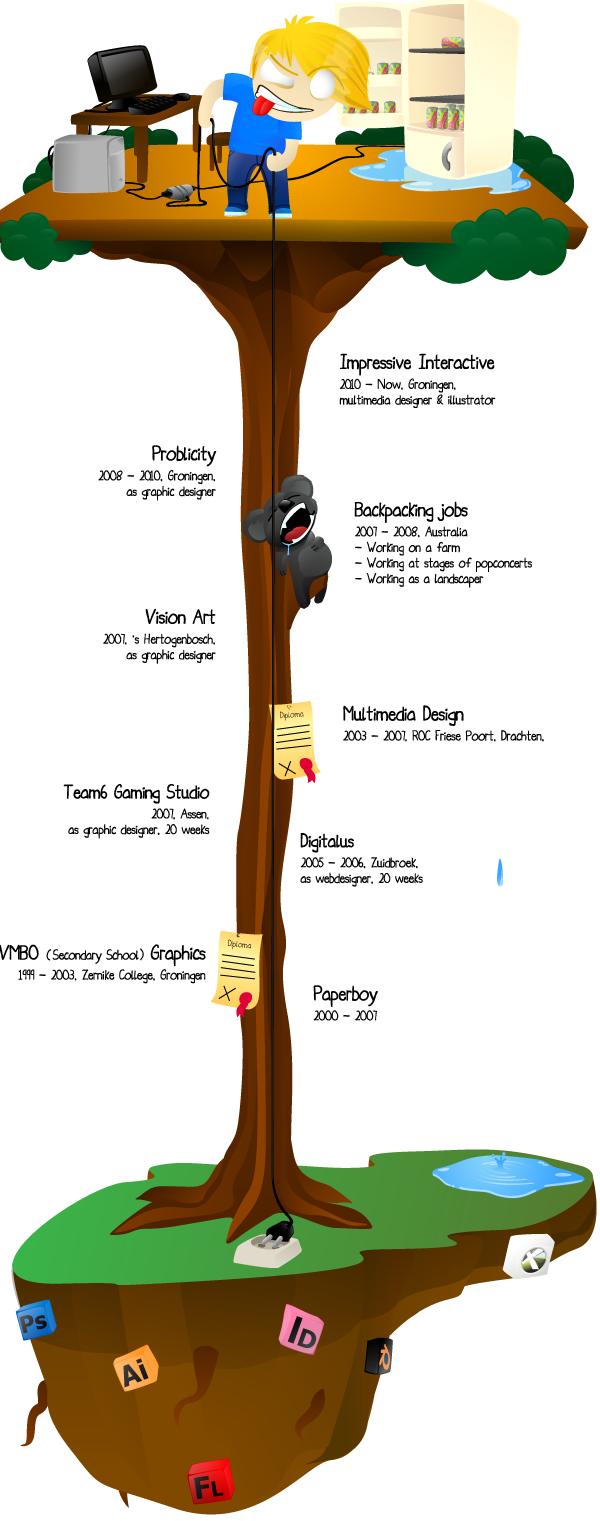 creatividads | 35 ejemplos de cómo hacer un CV creativo | Lugares ...