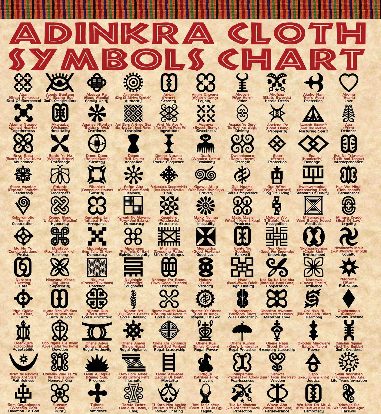 Adinkra Symbols And Their Meanings Google Search African Art