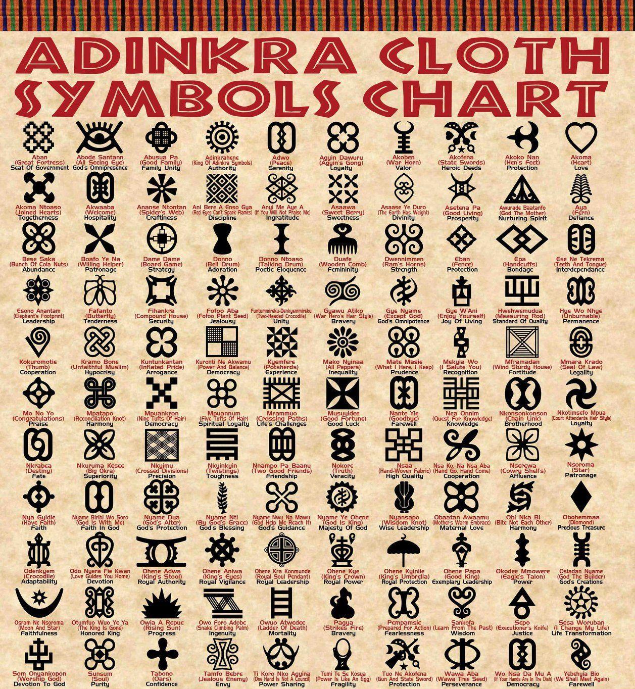 Image result for adinkra cloth symbols