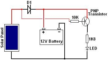 Solar Panel # LEDDriverCircuit is an electrical circuit or ...