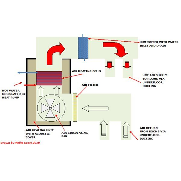 schematic diagram of an oven - Google Search | water heating ...