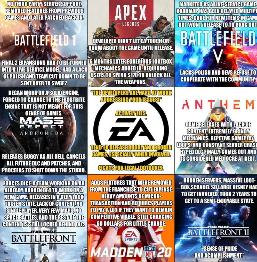 The Fate Of EA https//ift.tt/2YWQhSp Card games, Fate