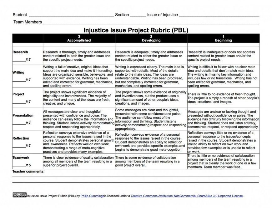 Diving Into Project-based Learning Designing the Rubric Project - rubrics for project based learning