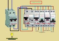 Esquemas eléctricos: CUADRO ELECTRICO
