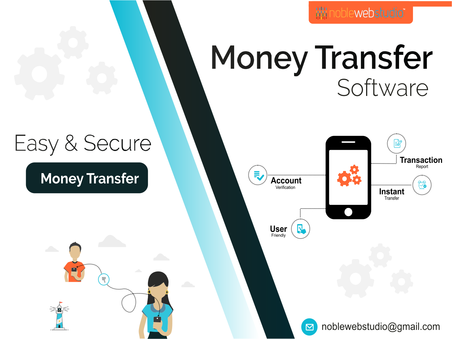 Money Transfer For Banks And