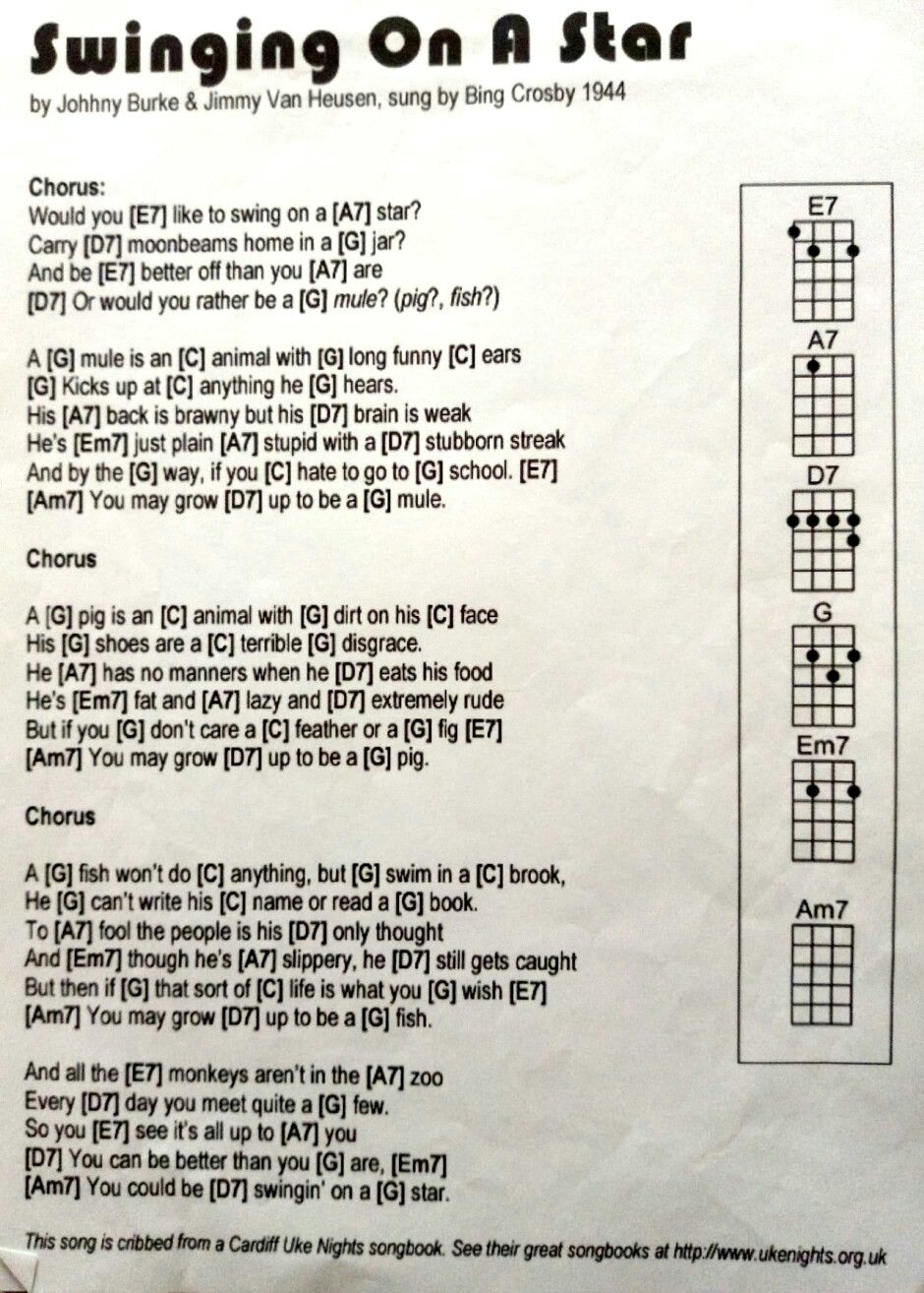 Pin By Susan Roaten On Ukelele Love In 2018 Pinterest Ukulele Re Not Sure How To Read Chord Charts Diagrams Chords Songs Guitar Lyrics And Tabs Cool
