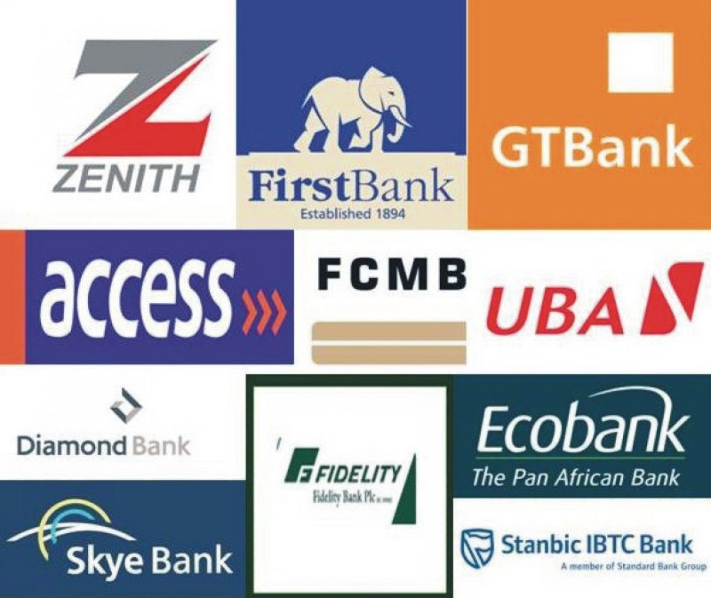 Banking Jobs in Nigeria in 2020 Commercial bank