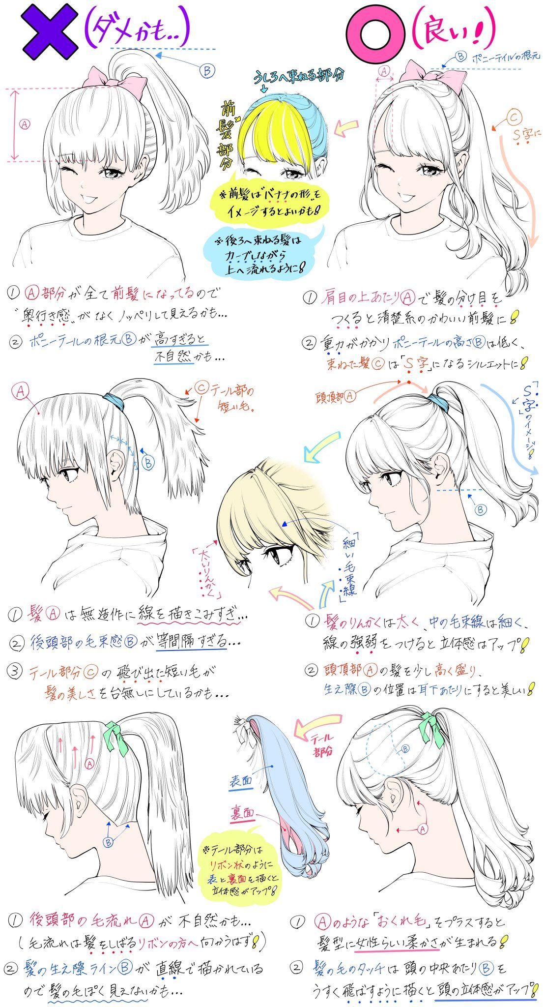 吉村拓也 イラスト講座 On Twitter In 2021 Anime Art Tutorial Anime Drawings Tutorials Drawing Tutorial