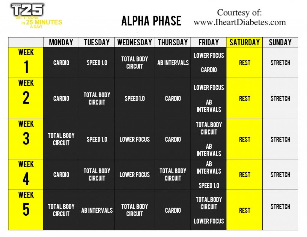 T25 Alpha and Beta Phase Calendar | Work out | Pinterest | Workout ...